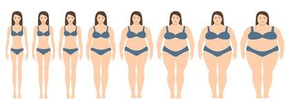 Wektorowa ilustracja kobiety z różnym ciężarem od anorexia niezwykle otyły Ilustracji