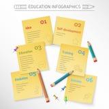 Wektorowa ilustracyjna edukacja infographic Obraz Stock