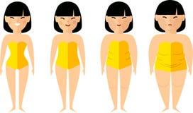 Wektorowa ilustracyjna sadła i schudnięcie azjata kobieta pojęcie diety royalty ilustracja