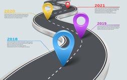 Wektorowa infographic samochodowa drogowa linia czasu z pointerami royalty ilustracja