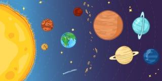 Wektorowa kolor kreskówki ilustracja - układ słoneczny z słońcem i wszystko Planetuje ilustracja wektor