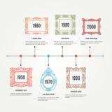 Wektorowa ręka rysujący infographic elementy z royalty ilustracja
