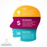 Wektorowa twarz ludzka infographic Cyklu brainstorming Fotografia Royalty Free