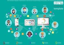 Wektorowego ilustracyjnego Infographic szablonu pojęcia i pomysłu technologii Biznesowe nowożytne komunikacje z komputerem, wiszą Fotografia Stock