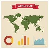 Wektorowego rocznika światowa mapa z infographic Obraz Royalty Free
