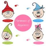 Wektorowi hormony szczęście, dopamine, endorphin, oxytocin, ser ilustracja wektor