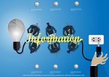 Wektorowy ilustracyjny płaski projekta pojęcie dla biznesowych sieć sztandarów z ręką, biznesmen, żarówka Zdjęcia Stock