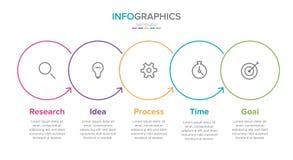 Wektorowy infographic etykietka szablon z ikonami 5 krok?w lub opcje Infographics dla biznesowego poj?cia mo?e u?ywa? dla ilustracja wektor