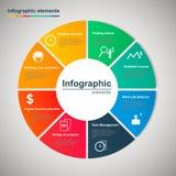 Wektorowy infographic okrąg Obraz Royalty Free