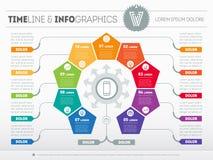 Wektorowy infographic technologii lub edukaci proces Zdjęcie Stock