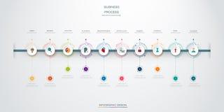 Wektorowy infographics linii czasu projekta szablon z 10 opcją i integrującym okręgu tłem ilustracji