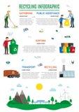 Wektorowy infographics na temacie zgromadzenie i przetwarzać odpady Fotografia Royalty Free