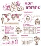 Wektorowy infographics nakreślenie dla piekarnia deserów ilustracja wektor