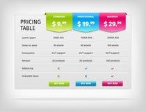 Wektorowy kolorowy wycena stołu szablon dla Obrazy Stock