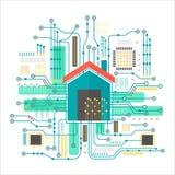 Wektorowy mądrze domowy pojęcie Mądrze dom w mikroukład dróg przemian futurystycznym tle Internet rzeczy technologia ilustracja wektor