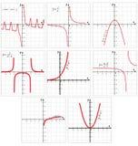 Wektorowy matematycznie funkci wykres Zdjęcia Royalty Free