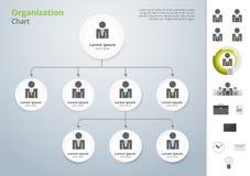 Wektorowy nowożytny i prosty organizaci mapy szablon Wektorowa bolączka Zdjęcie Stock
