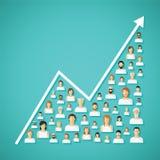 Wektorowy ogólnospołeczny sieci populaci i demografia przyrosta pojęcie Fotografia Stock