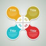 Wektorowy okrąg infographic Szablon dla diagrama, wykresu, prezentaci i mapy, Biznesowy pojęcie z cztery opcjami, części, kroczy  royalty ilustracja