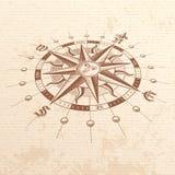 Wektorowy Perspektywiczny kompas Wzrastał Obraz Stock