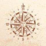 Wektorowy rocznika kompas wzrastał ilustracja wektor