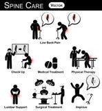 Wektorowy stickman diagram, piktogram, infographic kręgosłup opieki pojęcie/(niski ból pleców, sprawdza up, leczenie, badanie lek Obrazy Royalty Free