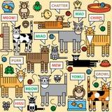 Welche Katzen sagen lizenzfreie abbildung