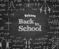 Welcome back to school with formula on blackboard. Welcome back to school with physics formulas and figure on school blackboard on backgound. School education Stock Photo
