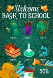 Back to School vector autumn sale poster. Welcome Back to School sale poster on green chalkboard pattern. Vector school bag, book or paint brush and maple leaf Stock Image
