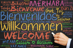 Free Welcome In Many Languages Stock Photography - 92228622