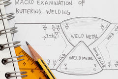 Weld symbol Stock Photo