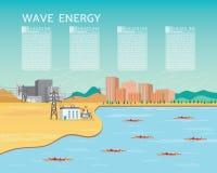 Wellenkraftkraftwerk, Wellenenergie mit Turbine stock abbildung