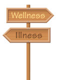 Wellness Illness Wooden Sign Post Royalty Free Stock Image