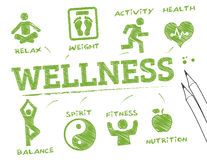 Wellness- info graphic. Wellness. Chart with keywords and icons Stock Photos