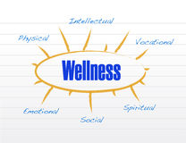 Wellness model diagram illustration design Stock Photo