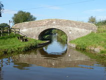 Welsh Canals in United Kingdom Royalty Free Stock Photo