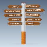 Welt kein Tabak-Tag Gift der Zigarette auf RichtungsVerkehrsschild Vektor Stockfotografie