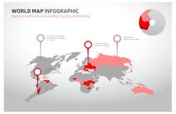 Weltkarte mit Gesetzesbetreffenden Verboten auf gleichgeschlechtlichen Verband durch Land oder Gebiet Vektor illstration ENV 10 Stockbilder