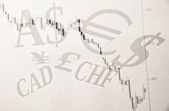 Weltwährungen Stockbild