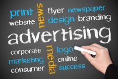 Werbung: Methoden und Eigenschaften Lizenzfreie Stockfotos