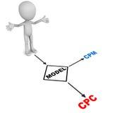 Werbung modelliert cpc oder Cpm Stockfotografie