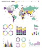 Wereldkaart Infographics Royalty-vrije Stock Fotografie