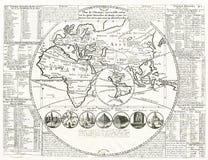Wereldkaart - Zeven zijn van Oude Wereld 1707 benieuwd stock foto's