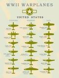 Wereldoorlog IIgevechtsvliegtuigen in de illustraties van de silhouetlijn door landen, Amerika, Groot-Brittannië, Duitsland, Japa Royalty-vrije Stock Foto's