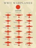 Wereldoorlog IIgevechtsvliegtuigen in de illustraties van de silhouetlijn door landen, Amerika, Groot-Brittannië, Duitsland, Japa Royalty-vrije Stock Afbeeldingen