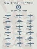 Wereldoorlog IIgevechtsvliegtuigen in de illustraties van de silhouetlijn door landen, Amerika, Groot-Brittannië, Duitsland, Japa stock illustratie