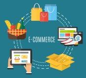 Wereldwijd verschepen en levering die, online winkelen Royalty-vrije Stock Afbeelding