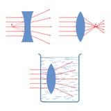 Werfen Sie in eine sammelnde Strahlnzerstreuungslinse stock abbildung