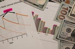 Werkdocumenten en financiële omzet, met Amerikaanse dollars Royalty-vrije Stock Afbeeldingen