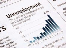 Werkloosheid Royalty-vrije Stock Afbeeldingen